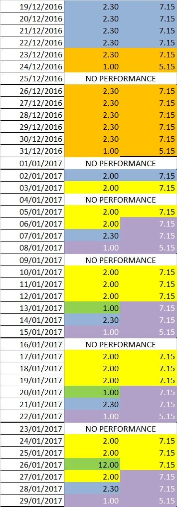 dick whittington performance schedule